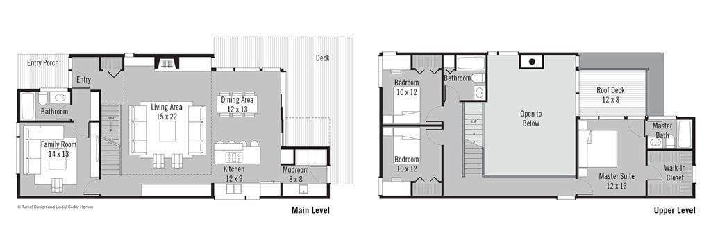 Turkel Design for Lindal 1890 Floor Plan