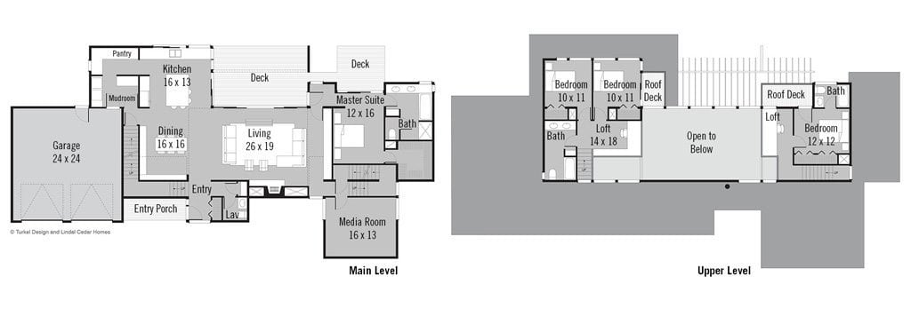 Turkel design 2990 lindal cedar homes architectural for Lindal homes floor plans