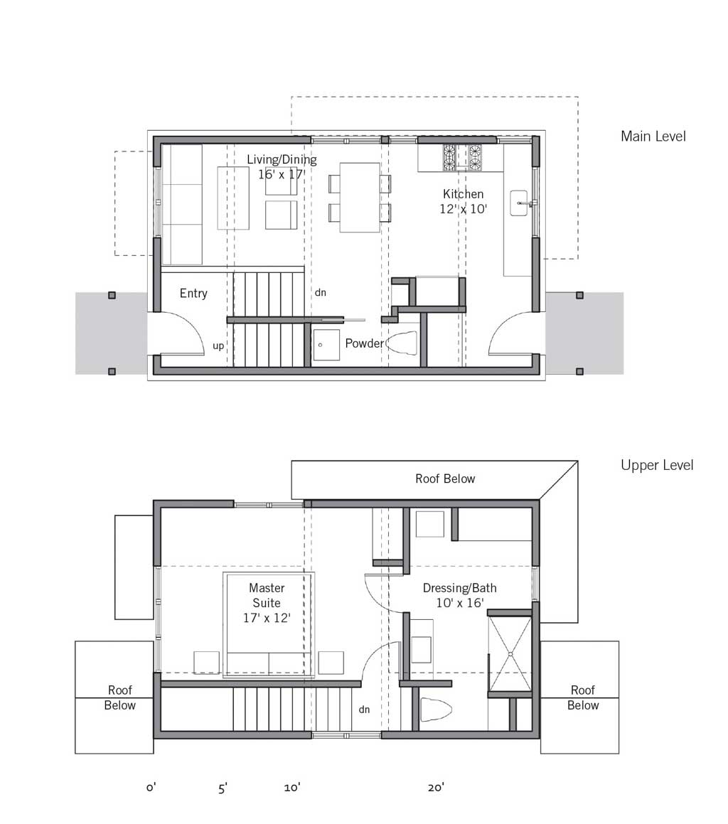 Ravenna Small Classic Home Design